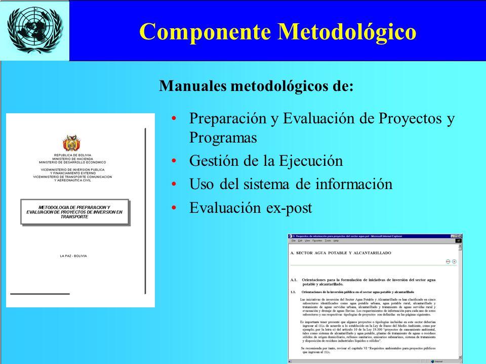 Componente Metodológico Preparación y Evaluación de Proyectos y Programas Gestión de la Ejecución Uso del sistema de información Evaluación ex-post Ma