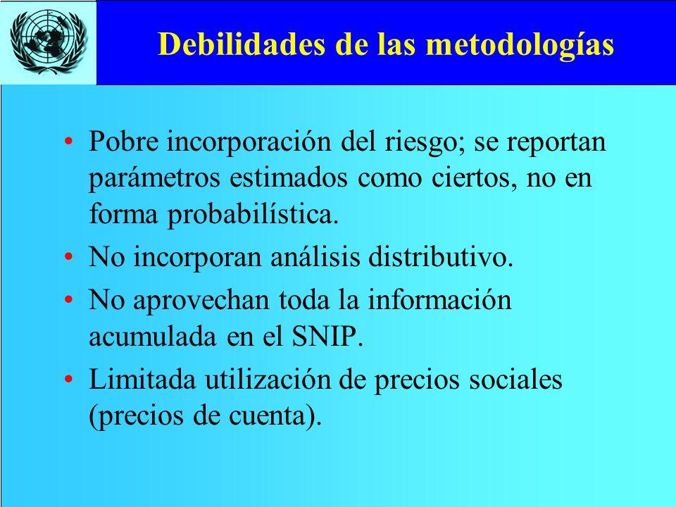 Debilidades de las metodologías Pobre incorporación del riesgo; se reportan parámetros estimados como ciertos, no en forma probabilística. No incorpor