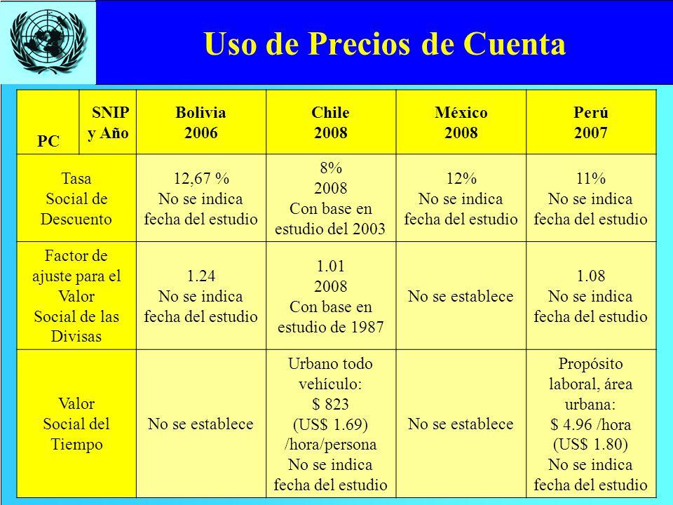 Uso de Precios de Cuenta PC SNIP y Año Bolivia 2006 Chile 2008 México 2008 Perú 2007 Tasa Social de Descuento 12,67 % No se indica fecha del estudio 8