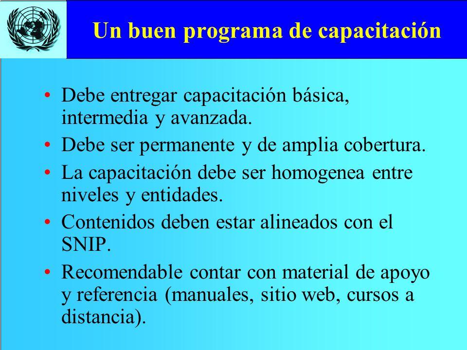 Un buen programa de capacitación Debe entregar capacitación básica, intermedia y avanzada. Debe ser permanente y de amplia cobertura. La capacitación