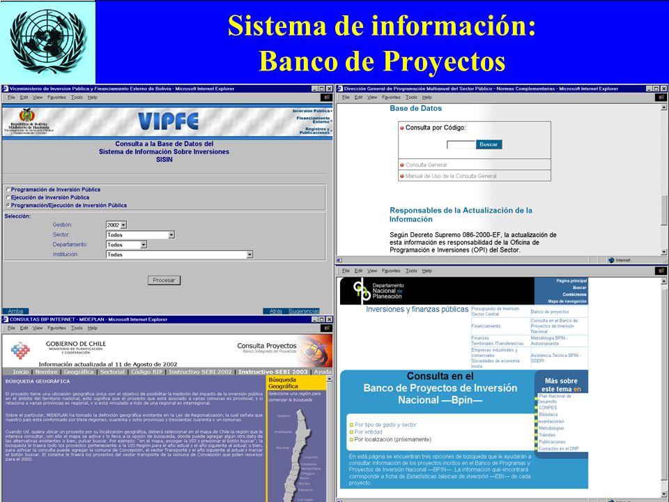Sistema de información: Banco de Proyectos