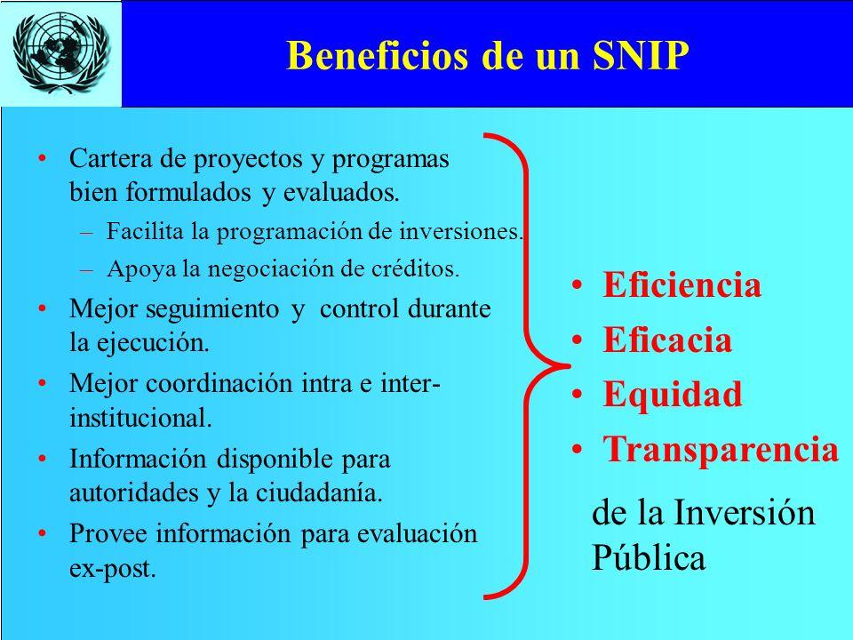 Beneficios de un SNIP Cartera de proyectos y programas bien formulados y evaluados. –Facilita la programación de inversiones. –Apoya la negociación de
