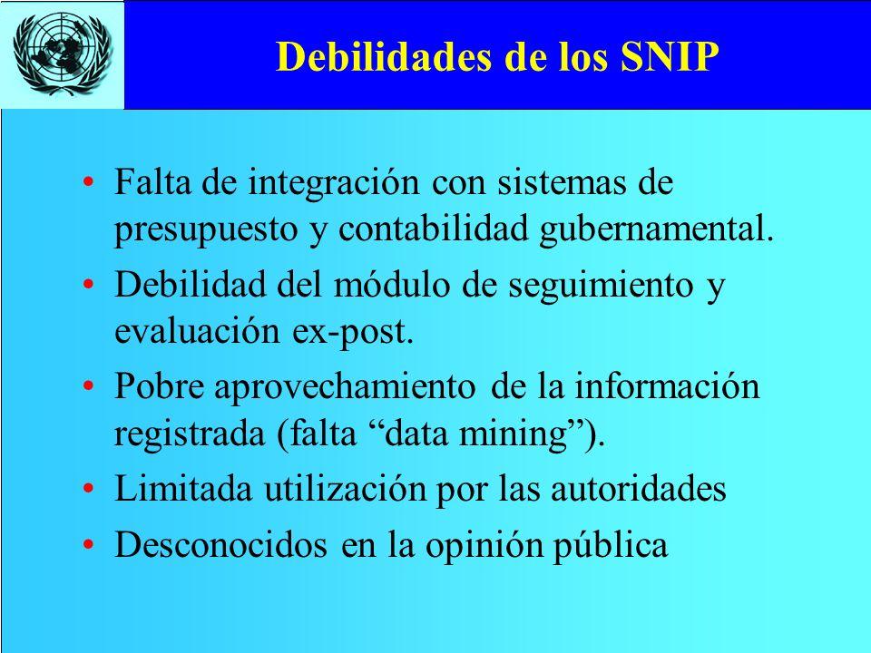 Debilidades de los SNIP Falta de integración con sistemas de presupuesto y contabilidad gubernamental. Debilidad del módulo de seguimiento y evaluació