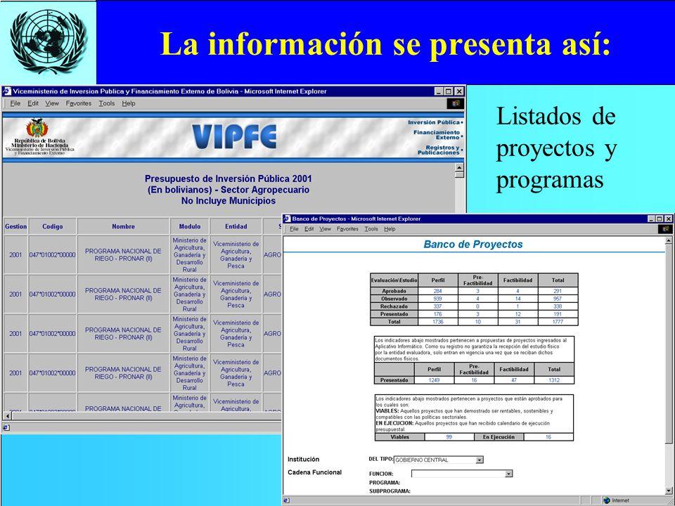 La información se presenta así: Listados de proyectos y programas