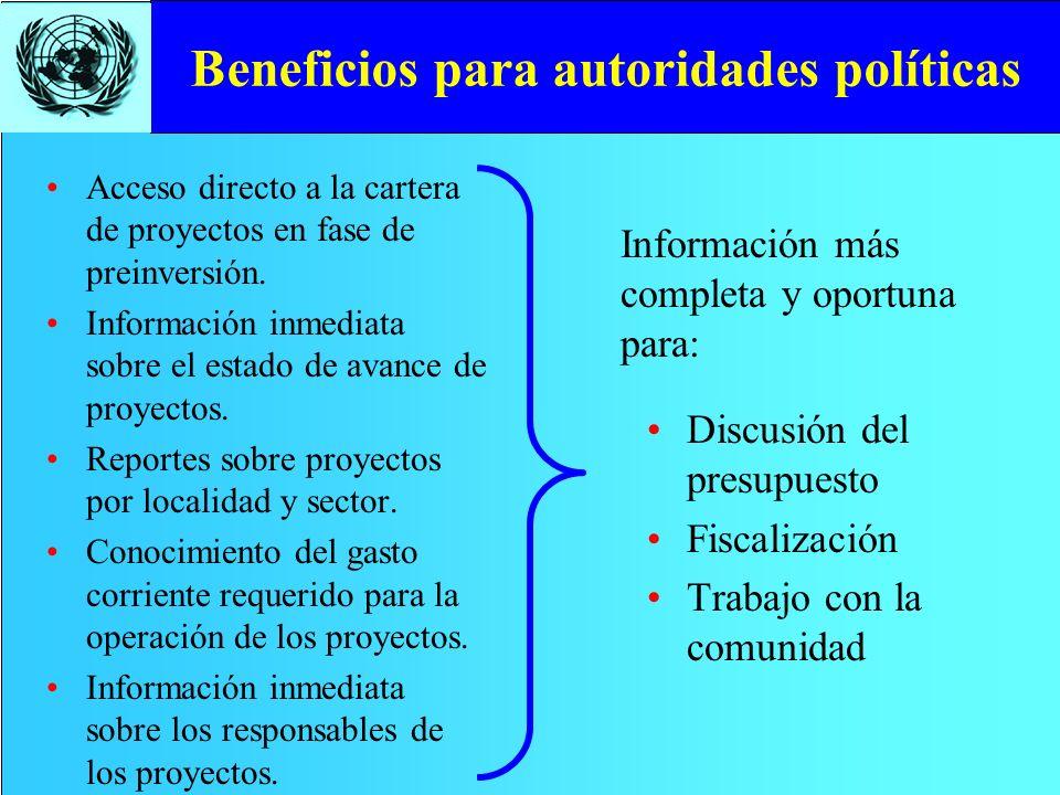 Beneficios para autoridades políticas Acceso directo a la cartera de proyectos en fase de preinversión. Información inmediata sobre el estado de avanc