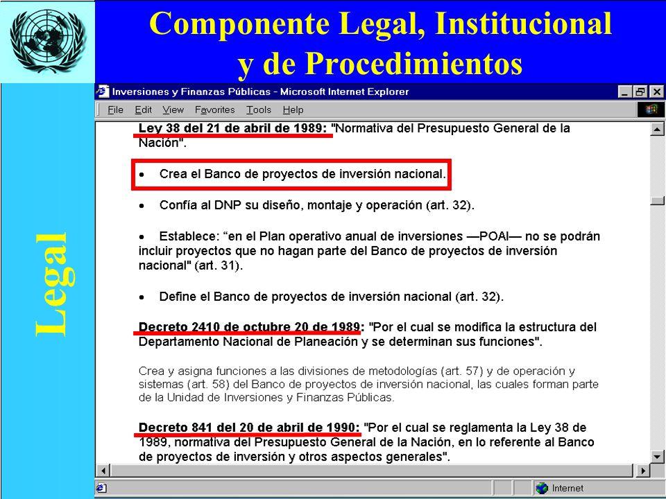 Componente Legal, Institucional y de Procedimientos Legal