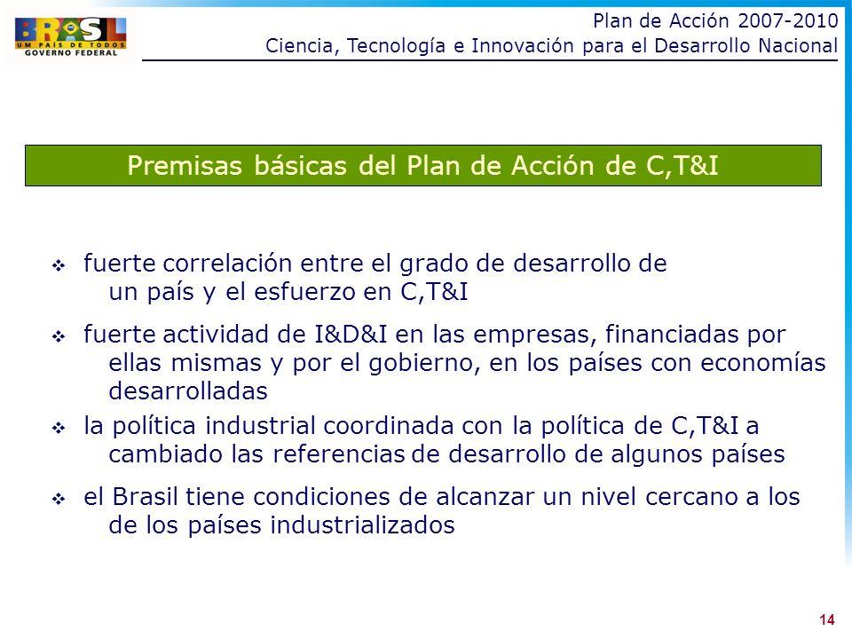 fuerte correlación entre el grado de desarrollo de un país y el esfuerzo en C,T&I fuerte actividad de I&D&I en las empresas, financiadas por ellas mismas y por el gobierno, en los países con economías desarrolladas la política industrial coordinada con la política de C,T&I a cambiado las referencias de desarrollo de algunos países el Brasil tiene condiciones de alcanzar un nivel cercano a los de los países industrializados Premisas básicas del Plan de Acción de C,T&I 14 Plan de Acción 2007-2010 Ciencia, Tecnología e Innovación para el Desarrollo Nacional