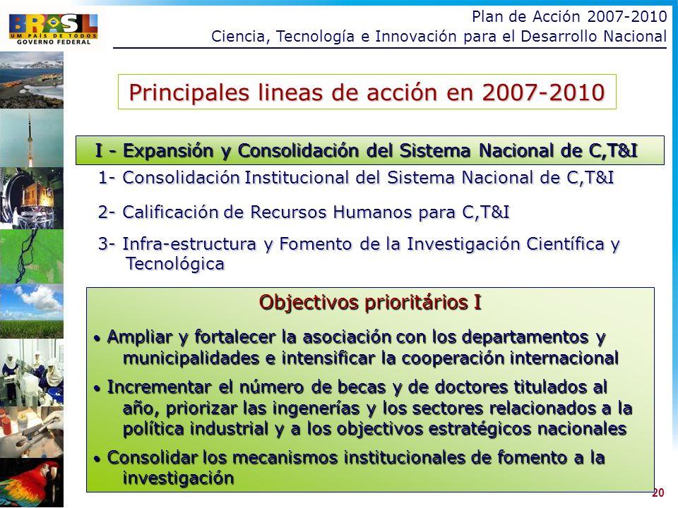 20 1- Consolidación Institucional del Sistema Nacional de C,T&I 2- Calificación de Recursos Humanos para C,T&I 3- Infra-estructura y Fomento de la Investigación Científica y Tecnológica Principales lineas de acción en 2007-2010 I - Expansión y Consolidación del Sistema Nacional de C,T&I I - Expansión y Consolidación del Sistema Nacional de C,T&I Objectivos prioritários I Ampliar y fortalecer la asociación con los departamentos y Ampliar y fortalecer la asociación con los departamentos y municipalidades e intensificar la cooperación internacional municipalidades e intensificar la cooperación internacional Incrementar el número de becas y de doctores titulados al Incrementar el número de becas y de doctores titulados al año, priorizar las ingenerías y los sectores relacionados a la año, priorizar las ingenerías y los sectores relacionados a la política industrial y a los objectivos estratégicos nacionales política industrial y a los objectivos estratégicos nacionales Consolidar los mecanismos institucionales de fomento a la Consolidar los mecanismos institucionales de fomento a la investigación investigación Plan de Acción 2007-2010 Ciencia, Tecnología e Innovación para el Desarrollo Nacional