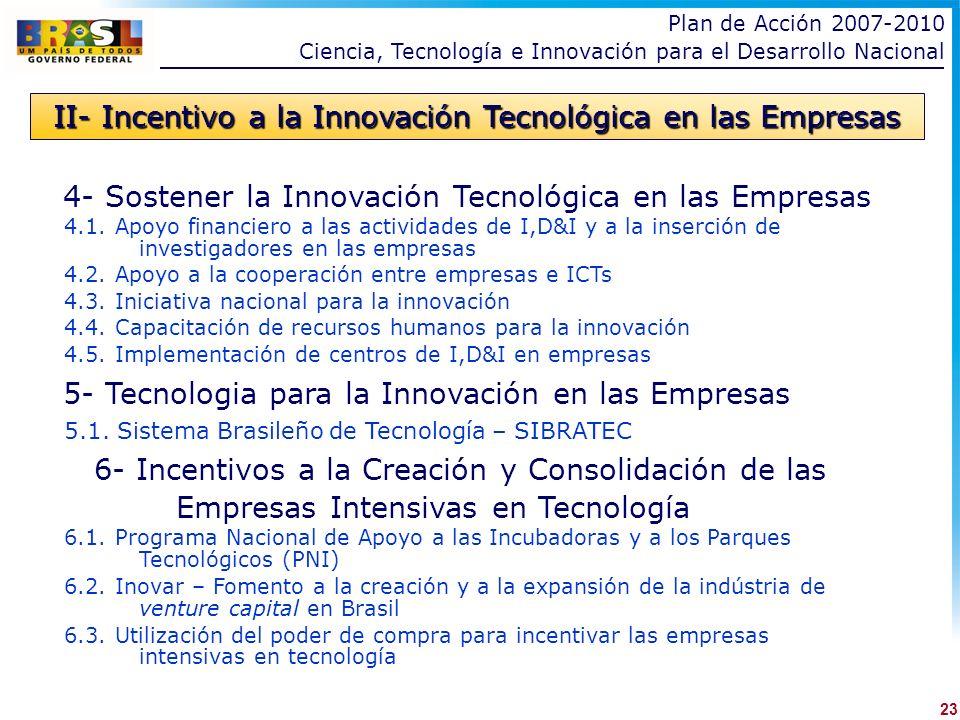 4- Sostener la Innovación Tecnológica en las Empresas 4.1.