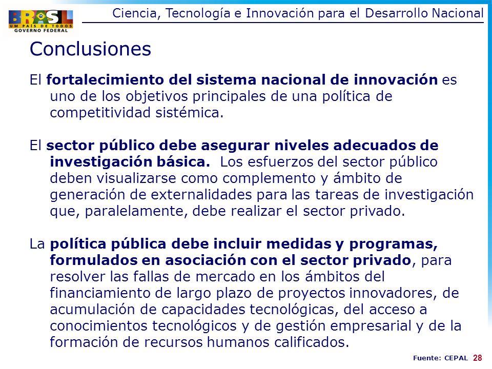 Conclusiones El fortalecimiento del sistema nacional de innovación es uno de los objetivos principales de una política de competitividad sistémica.