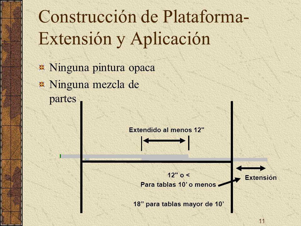 11 Construcción de Plataforma- Extensión y Aplicación Ninguna pintura opaca Ninguna mezcla de partes Extendido al menos 12