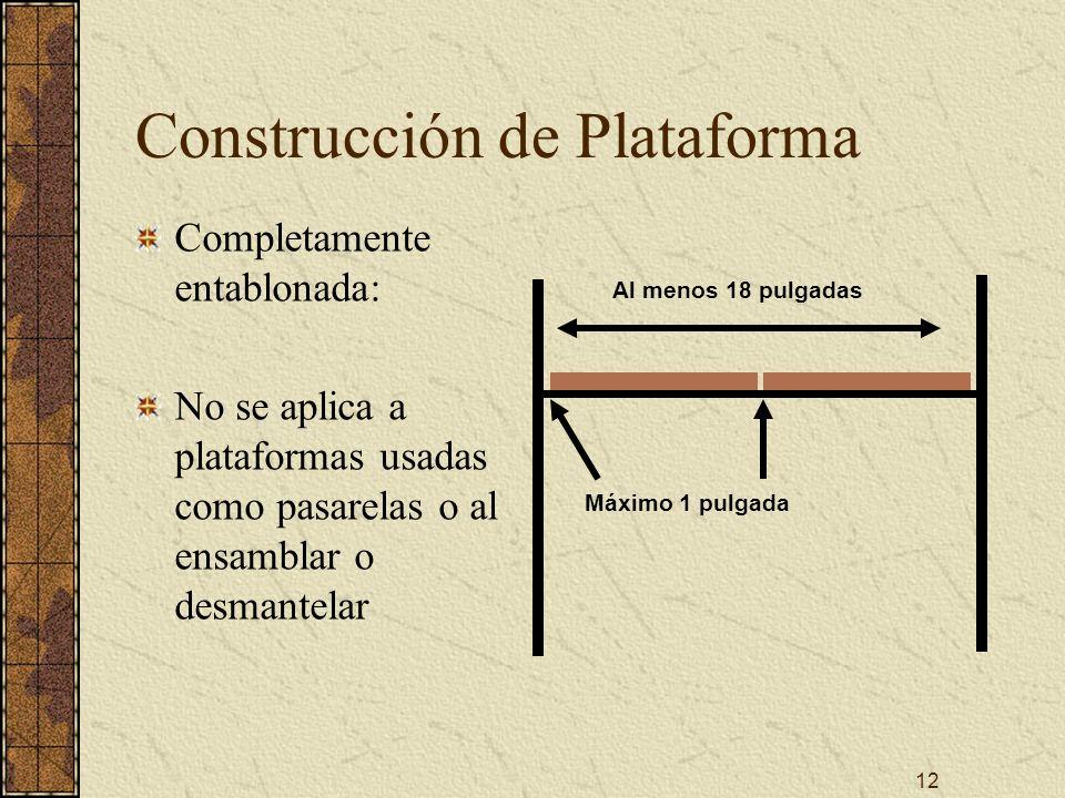 12 Construcción de Plataforma Completamente entablonada: No se aplica a plataformas usadas como pasarelas o al ensamblar o desmantelar Máximo 1 pulgad