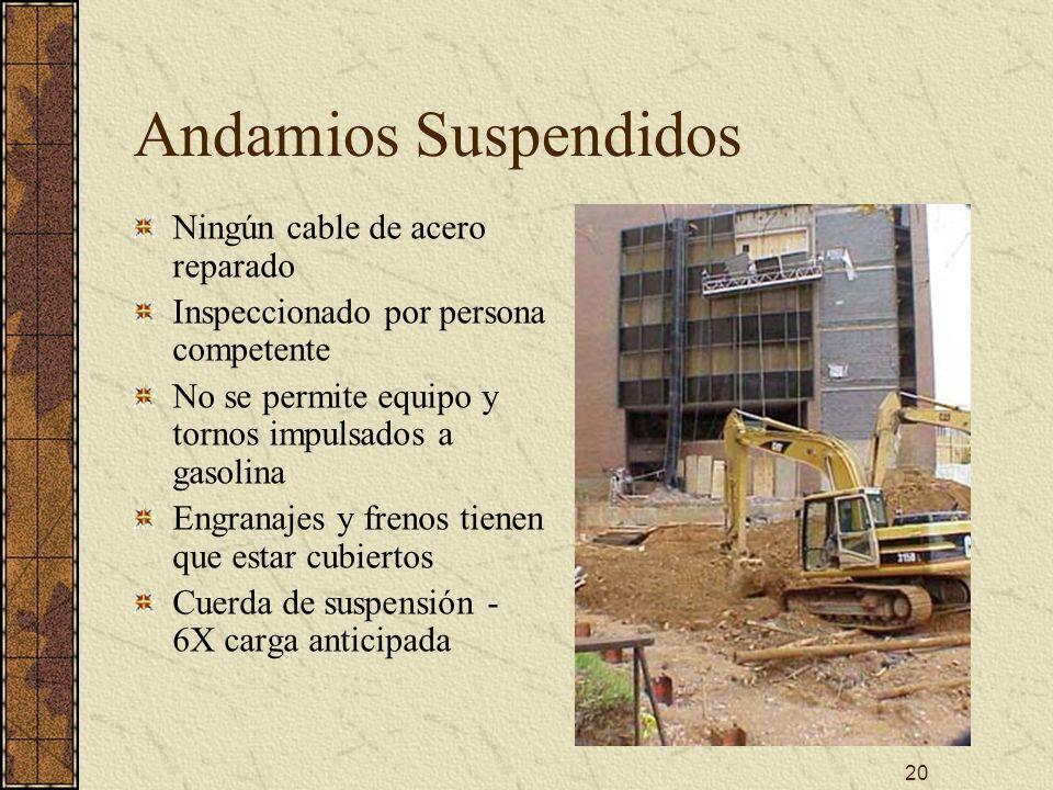 20 Andamios Suspendidos Ningún cable de acero reparado Inspeccionado por persona competente No se permite equipo y tornos impulsados a gasolina Engran