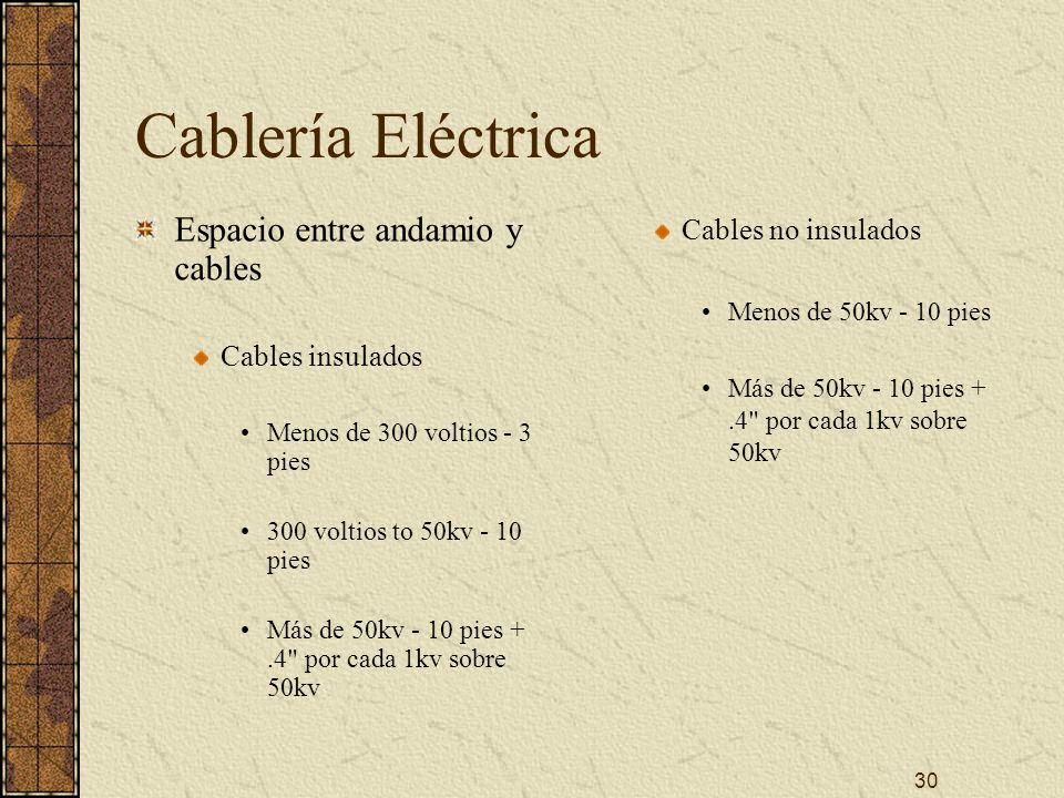 30 Cablería Eléctrica Espacio entre andamio y cables Cables insulados Menos de 300 voltios - 3 pies 300 voltios to 50kv - 10 pies Más de 50kv - 10 pie