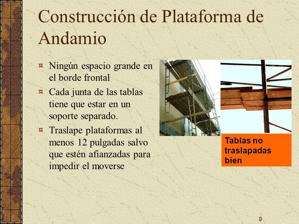 9 Construcción de Plataforma de Andamio Ningún espacio grande en el borde frontal Cada junta de las tablas tiene que estar en un soporte separado. Tra
