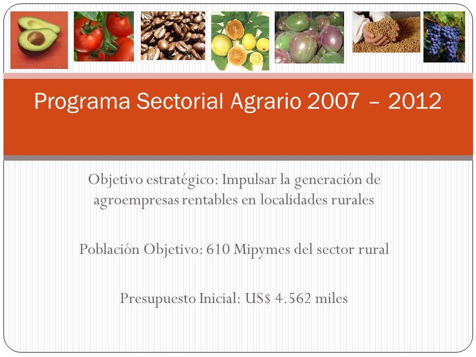 Objetivo estratégico: Impulsar la generación de agroempresas rentables en localidades rurales Población Objetivo: 610 Mipymes del sector rural Presupu