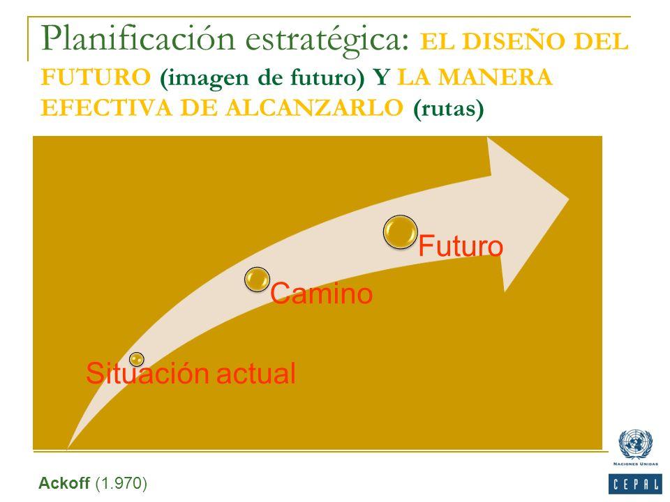 Planificación estratégica: EL DISEÑO DEL FUTURO (imagen de futuro) Y LA MANERA EFECTIVA DE ALCANZARLO (rutas) Situación actual Camino Futuro 14 Ackoff