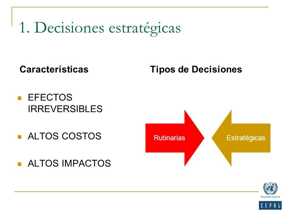 1. Decisiones estratégicas Características Tipos de Decisiones EFECTOS IRREVERSIBLES ALTOS COSTOS ALTOS IMPACTOS Rutinarias Estratégicas