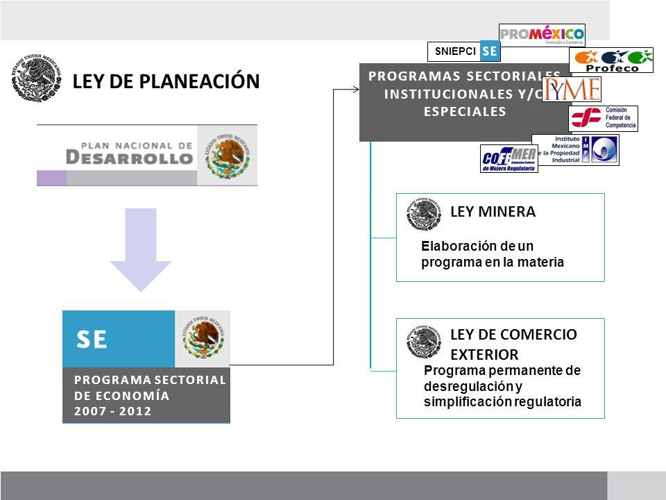 PROGRAMA SECTORIAL DE ECONOMÍA 2007 - 2012 LEY DE PLANEACIÓN LEY DE COMERCIO EXTERIOR Programa permanente de desregulación y simplificación regulatori