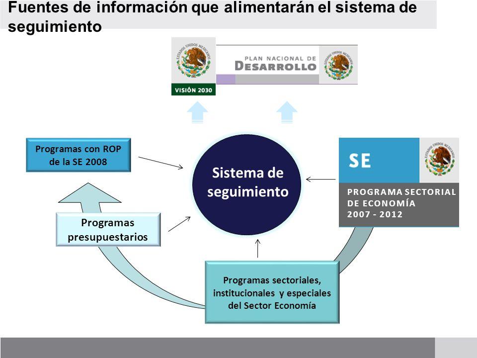 Fuentes de información que alimentarán el sistema de seguimiento PROGRAMA SECTORIAL DE ECONOMÍA 2007 - 2012 Programas sectoriales, institucionales y e