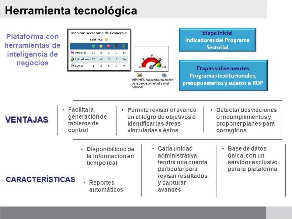 Herramienta tecnológica Plataforma con herramientas de inteligencia de negocios Facilita la generación de tableros de control Permite revisar el avanc