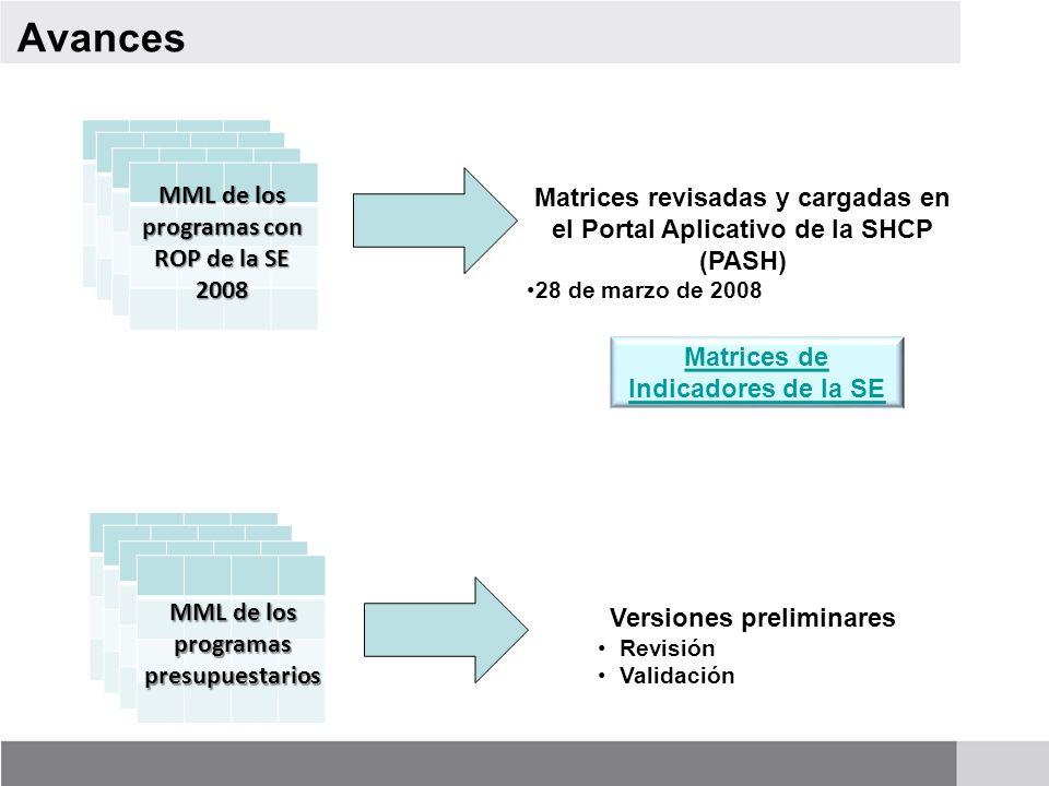 Avances MML de los programas con ROP de la SE 2008 Matrices revisadas y cargadas en el Portal Aplicativo de la SHCP (PASH) 28 de marzo de 2008 MML de