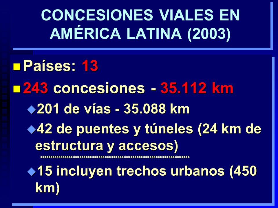 22 Alberto Bull Ingeniero Civil Consultor Casilla 179-D, Santiago, Chile tel: (56-2) 210-2283 fax: (56-2) 208-0252mailto:abull@eclac.clhttp://www.cepal.cl/transporte Alberto Bull Ingeniero Civil Consultor Casilla 179-D, Santiago, Chile tel: (56-2) 210-2283 fax: (56-2) 208-0252mailto:abull@eclac.clhttp://www.cepal.cl/transporte
