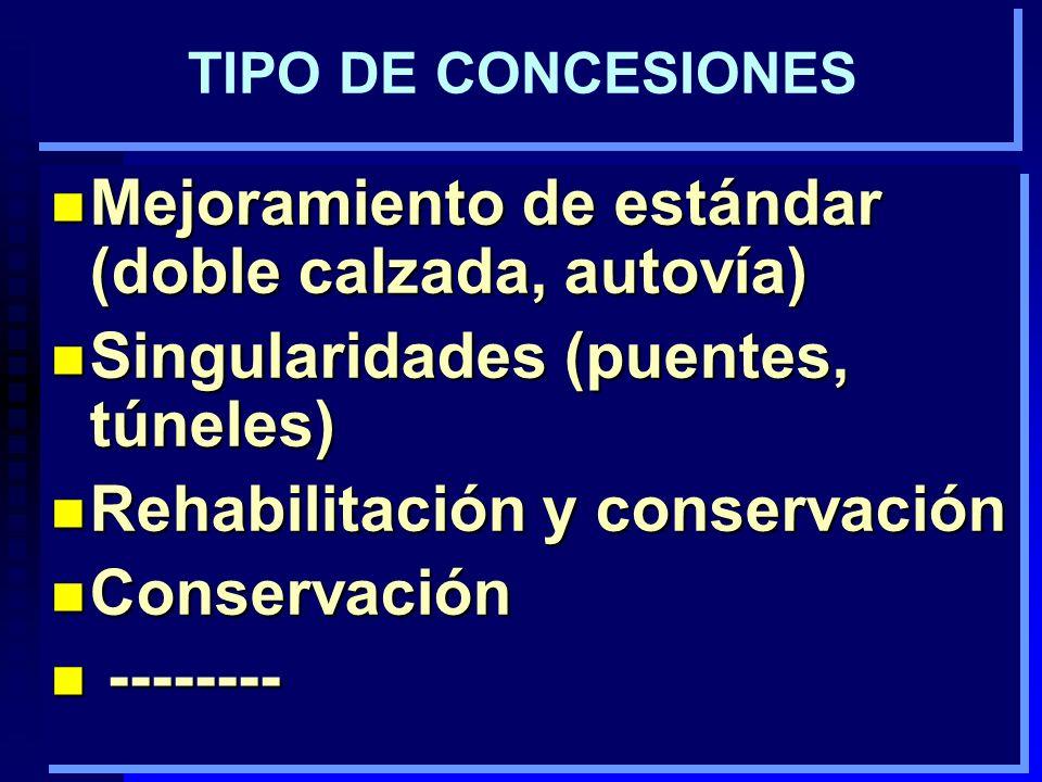 4 TIPO DE CONCESIONES n Mejoramiento de estándar (doble calzada, autovía) n Singularidades (puentes, túneles) n Rehabilitación y conservación n Conservación n -------- n Mejoramiento de estándar (doble calzada, autovía) n Singularidades (puentes, túneles) n Rehabilitación y conservación n Conservación n --------