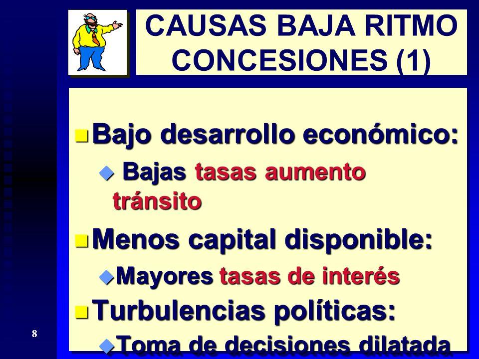 7 DECRECIENTE RITMO DE CONCESIONAMIENTO