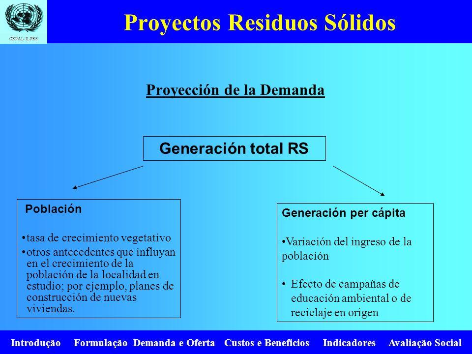 CEPAL/ILPES Introdução Formulação Demanda e Oferta Custos e Beneficios Indicadores Avaliação Social Proyectos Residuos Sólidos Proyección de la Demand