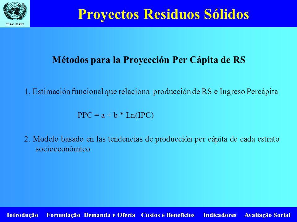 CEPAL/ILPES Introdução Formulação Demanda e Oferta Custos e Beneficios Indicadores Avaliação Social Proyectos Residuos Sólidos Métodos para la Proyecc