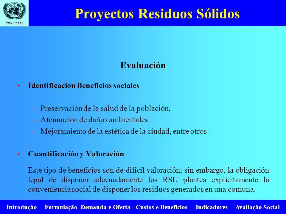 CEPAL/ILPES Introdução Formulação Demanda e Oferta Custos e Beneficios Indicadores Avaliação Social Proyectos Residuos Sólidos Evaluación Identificaci