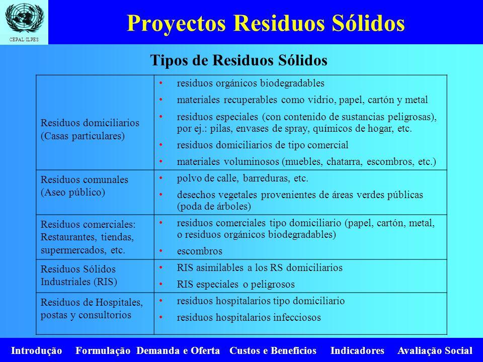 CEPAL/ILPES Introdução Formulação Demanda e Oferta Custos e Beneficios Indicadores Avaliação Social Proyectos Residuos Sólidos Tipos de Residuos Sólid