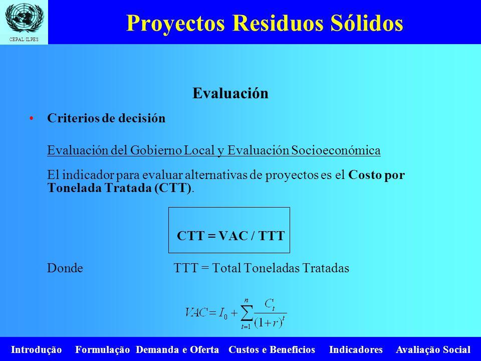 CEPAL/ILPES Introdução Formulação Demanda e Oferta Custos e Beneficios Indicadores Avaliação Social Proyectos Residuos Sólidos Evaluación Criterios de