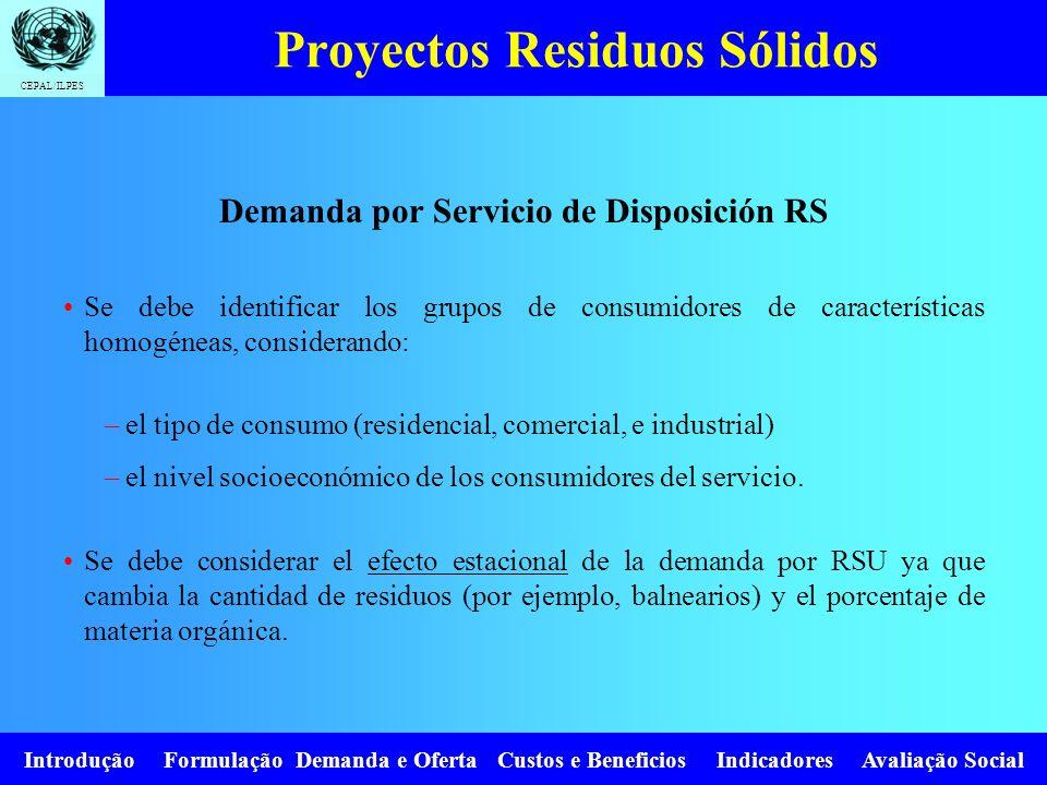 CEPAL/ILPES Introdução Formulação Demanda e Oferta Custos e Beneficios Indicadores Avaliação Social Proyectos Residuos Sólidos Demanda por Servicio de