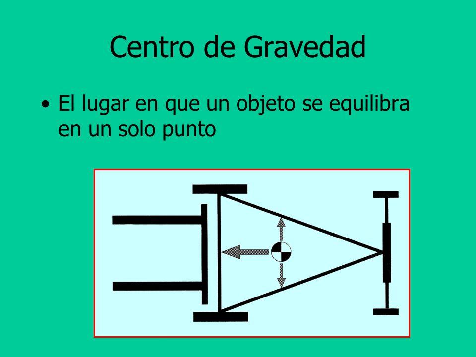 Centro de Carga La distancia entre el portaganchos y el centro de gravedad de la carga.