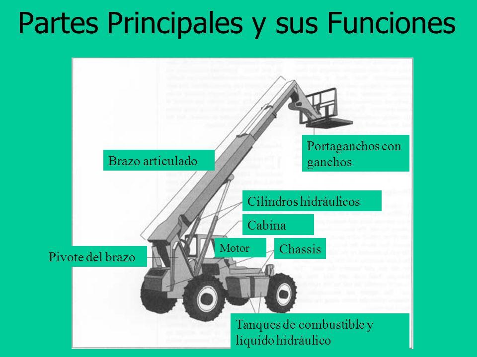 Objetivos Partes Principales y sus Funciones Factores Afectando Estabilidad/Capacidad Inspecciones Pre-operacionales Procedimientos Seguros de Operaci