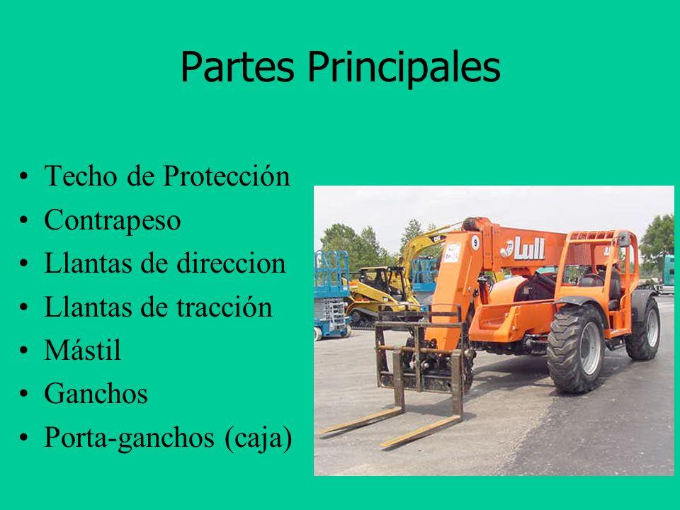 Partes Principales y sus Funciones Portaganchos con ganchos Tanques de combustible y líquido hidráulico Chassis Cilindros hidráulicos Cabina Motor Bra