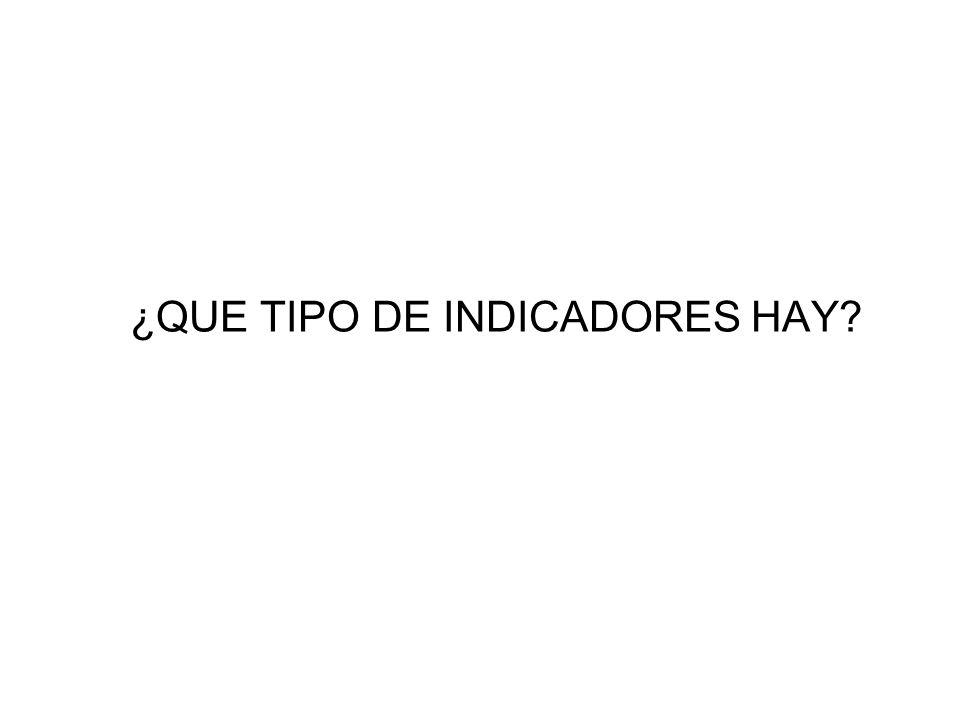 ¿QUE TIPO DE INDICADORES HAY?