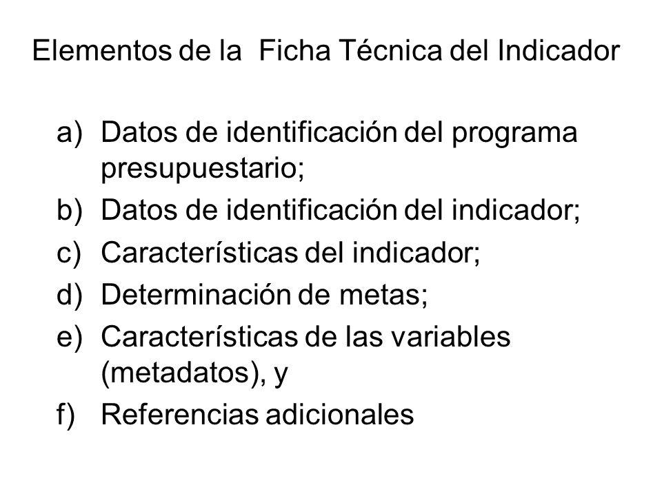a)Datos de identificación del programa presupuestario; b)Datos de identificación del indicador; c)Características del indicador; d)Determinación de me
