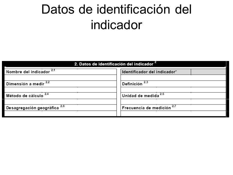 Datos de identificación del indicador