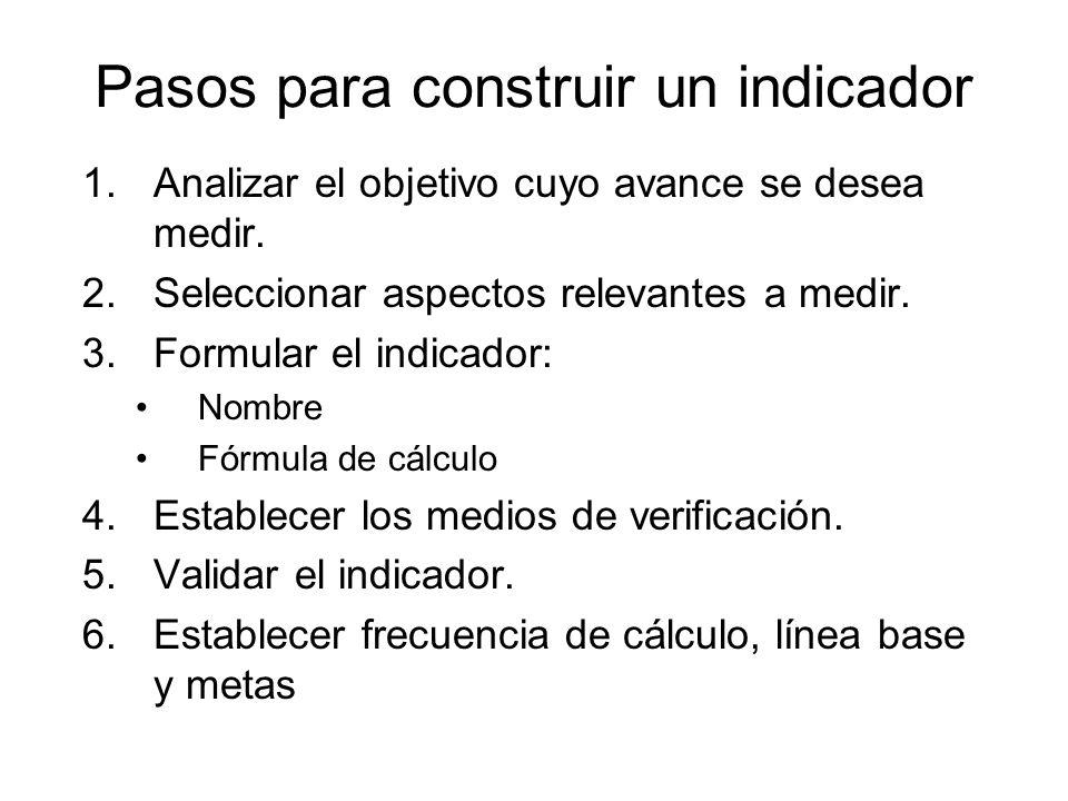 Pasos para construir un indicador 1.Analizar el objetivo cuyo avance se desea medir. 2.Seleccionar aspectos relevantes a medir. 3.Formular el indicado