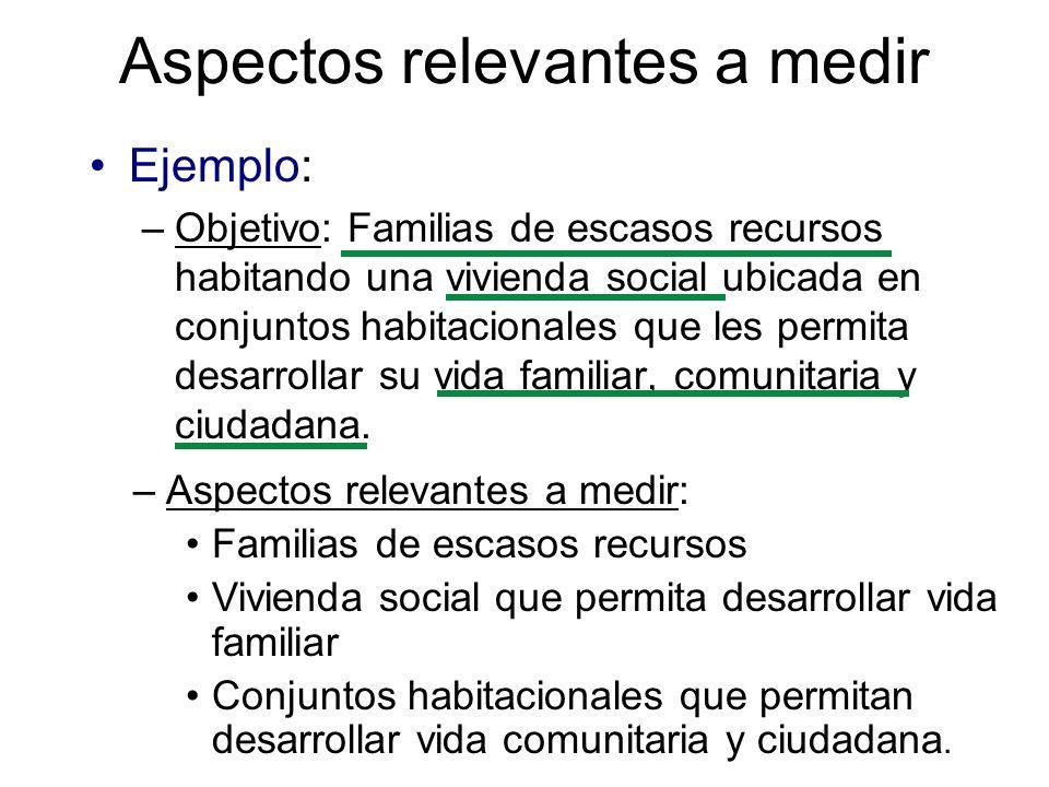 Aspectos relevantes a medir Ejemplo: –Objetivo: Familias de escasos recursos habitando una vivienda social ubicada en conjuntos habitacionales que les