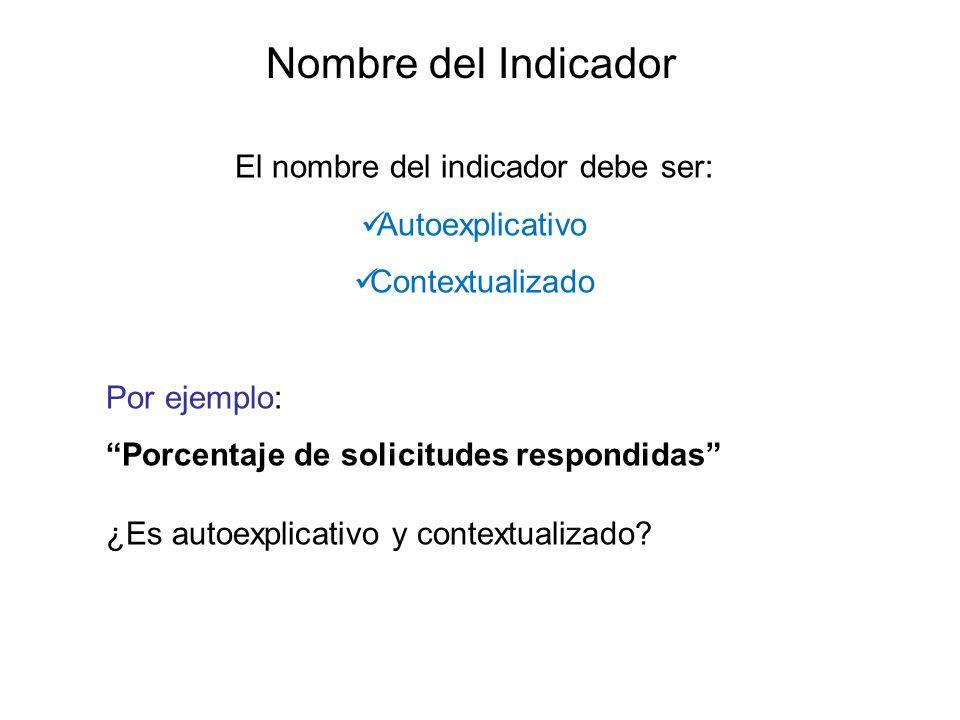 El nombre del indicador debe ser: Autoexplicativo Contextualizado Por ejemplo: Porcentaje de solicitudes respondidas ¿Es autoexplicativo y contextuali