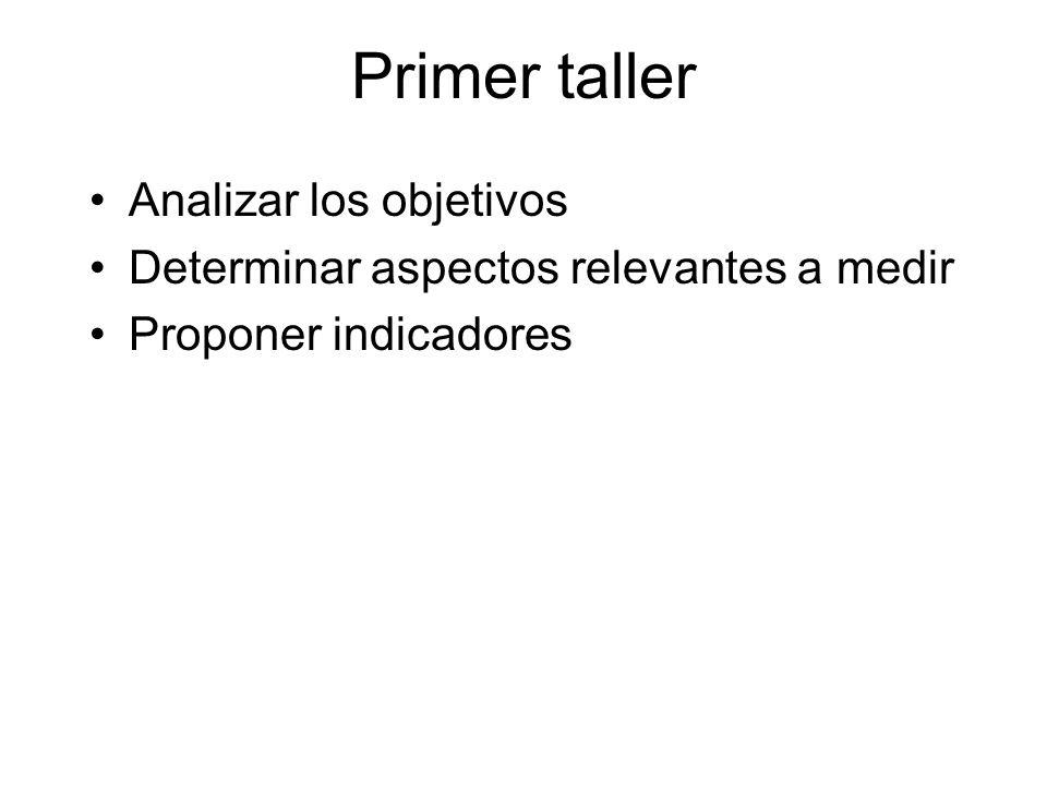 Primer taller Analizar los objetivos Determinar aspectos relevantes a medir Proponer indicadores