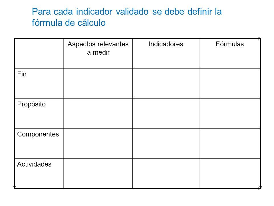 Aspectos relevantes a medir IndicadoresFórmulas Fin Propósito Componentes Actividades Para cada indicador validado se debe definir la fórmula de cálcu
