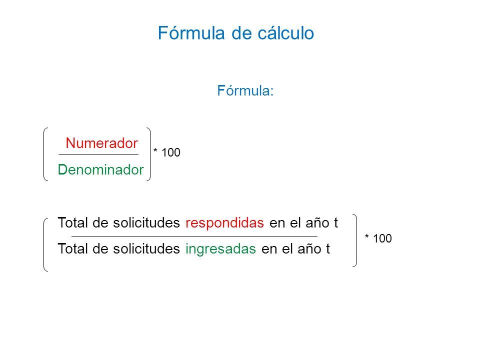 Fórmula: Numerador Denominador Total de solicitudes respondidas en el año t Total de solicitudes ingresadas en el año t * 100 Fórmula de cálculo
