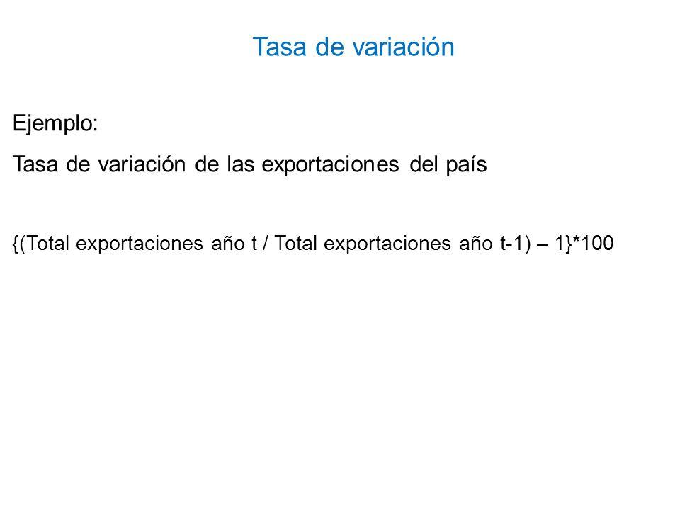 Ejemplo: Tasa de variación de las exportaciones del país {(Total exportaciones año t / Total exportaciones año t-1) – 1}*100 Tasa de variación