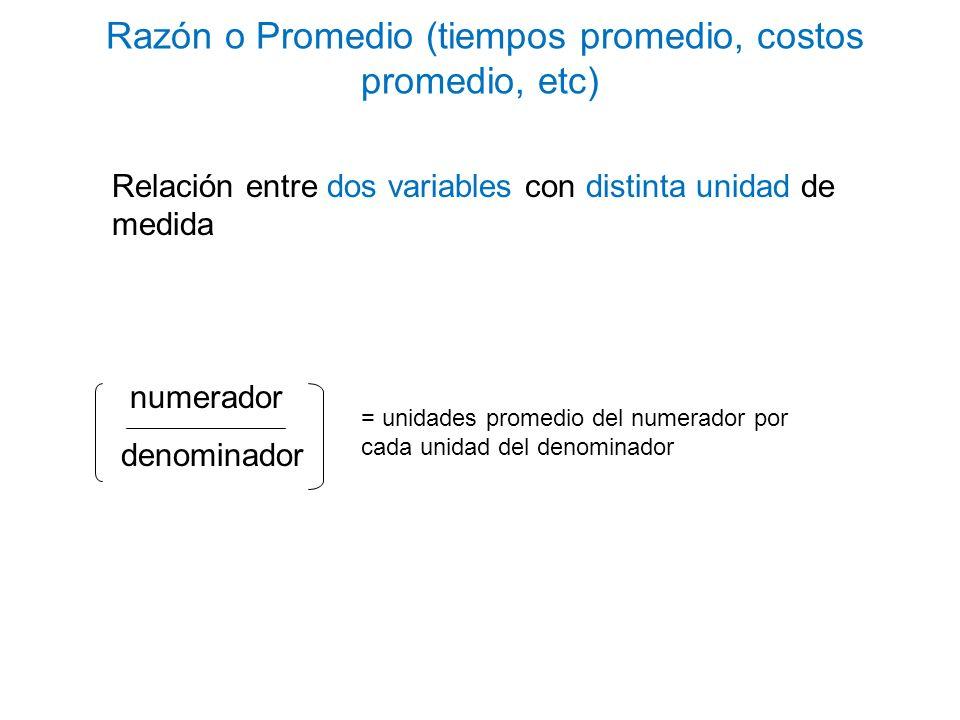 Relación entre dos variables con distinta unidad de medida numerador denominador = unidades promedio del numerador por cada unidad del denominador Raz