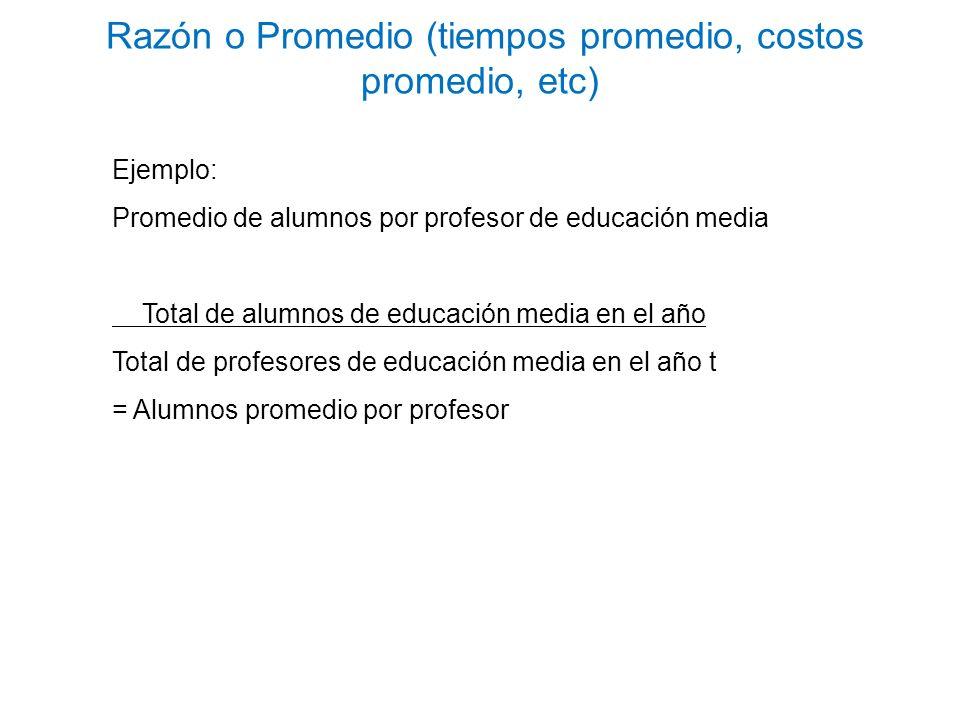 Ejemplo: Promedio de alumnos por profesor de educación media Total de alumnos de educación media en el año Total de profesores de educación media en e